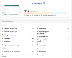 Seo analiza stranice